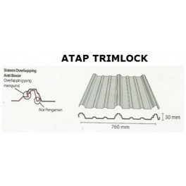 ATAP TRIMLOCK